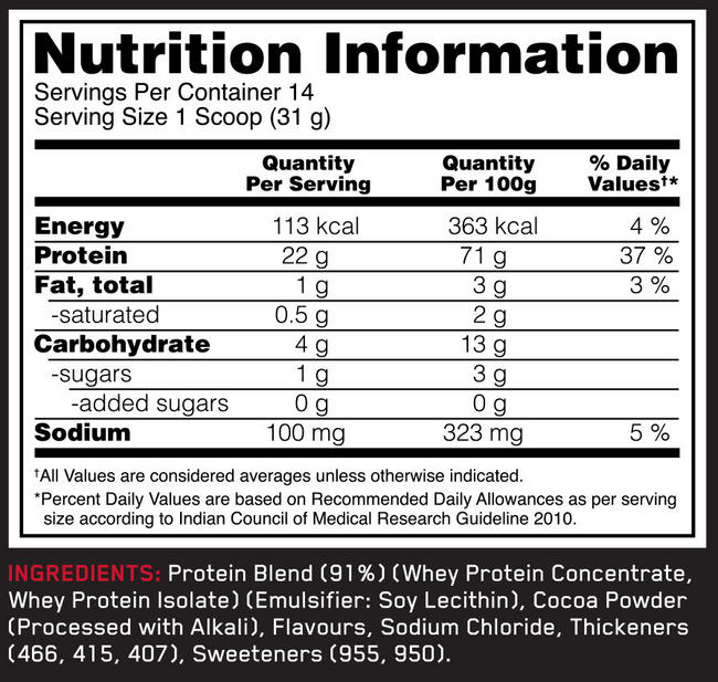 ON Whey Nutritional Information 1