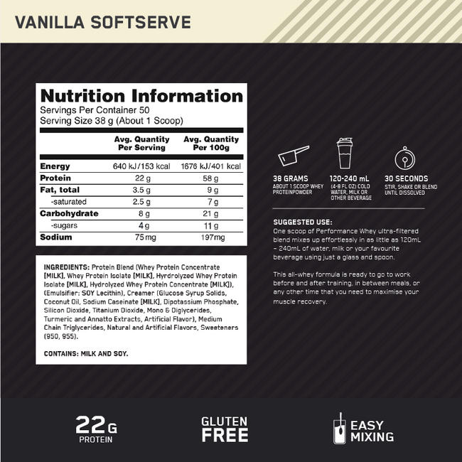 PERFORMANCE WHEY Nutritional Information 1